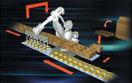 Робот — укладчик
